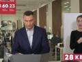 За последние сутки в Киеве коронавирусом заразились 78 человек - Кличко