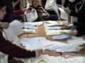 КИУ представил список партий, которые получили больше всего мандатов в местных советах