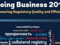Doing rating: как Украину будут в топ-20 Doing Business выводить
