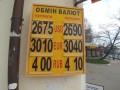 НБУ немного ослабил гривну: Курс валют на 10 апреля