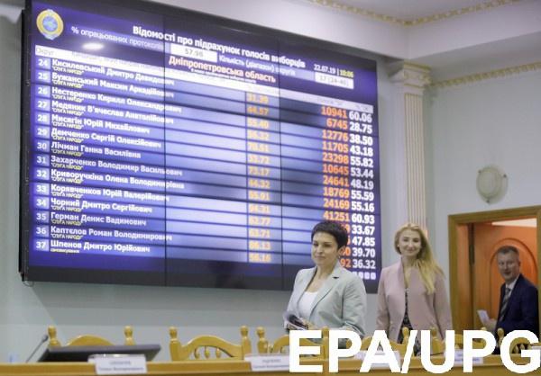 ЦИК разогнала комиссию, которая до сих пор не разобралась с результатами голосования