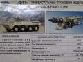 В Украине создали боевой модуль для мобильного ЗРК