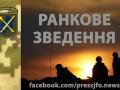 Сутки на Донбассе: Стреляли из гранатометов, но без запрещенного оружия