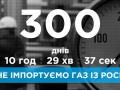 Украина 300 дней не покупала газ у Газпрома