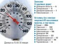 Закрытые школы и замерзшие дороги: Лютые морозы в Украине (ИНФОГРАФИКА)