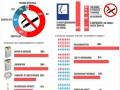 Каждый третий офисный работник в Украине курит