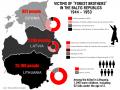 Литовцы атаковали  страницу МИД РФ под девизом