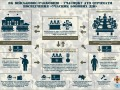 Как получить льготы участникам АТО (инфографика)