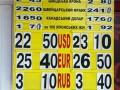 Почему растет курс доллара и где он остановится
