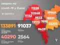 В Киеве зафиксировали 544 новых COVID-случаев