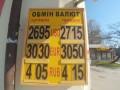НБУ опустил курс доллара ниже 27 гривен: Курс валют на 3 апреля