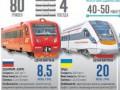 Китайцы дали деньги на Воздушный экспресс в Киеве