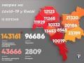 В Киеве за сутки в три раза выросло количество COVID-больных