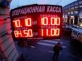 МВФ: Период резких скачков рубля подошел к концу