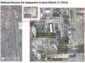 Россия разместила в Сирии новую технику - Stratfor