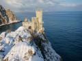 Оккупированный Крым могут подключить к газопроводу России в декабре