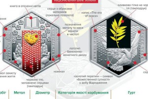 В Украине выпустили шестиугольные монеты