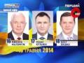 Дебаты-2014: Маломуж, Кузьмин, Ляшко