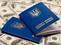 За польские визы начали требовать по 200 гривен