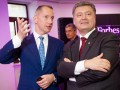 Ложкин: Главную роль в отставке Коломойского сыграл сам Коломойский