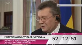 Пресс-конференция Януковича в Ростове-на-Дону (2.04.2014) полное видео