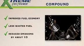 Syntek XFT Xtreme Fuel Treatment Экономия Топлива Бизнес