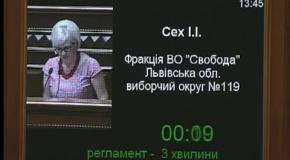 Ірина Сех та Олександр Мирний виступили на захист чорнобильців