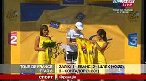 Tour de france 8 этап