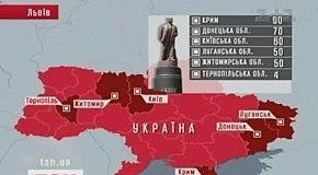 Ленина в ссылку