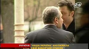 """Съезд """"Нашей Украины"""""""
