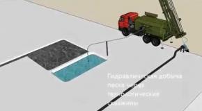 Скважинная гидродобыча песка из обводненных пластов