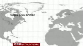 Катастрофа 2013 - Гольфстрим повернул на Север