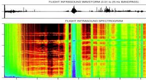 На высоте около 36 километров уч ные зафиксировали странные шумы