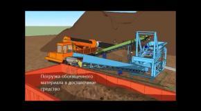 Добыча полезных ископаемых шнеково гидравлическим способом из горных отвалов