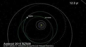 Возле Юпитера нашли астероид-иммигрант
