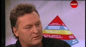 Евгений Черняк о структуре прибыли своей компании