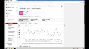 Сколько реально можно зарабатывать на youtube имея 3000 подписчиков    Дорога видеоблога