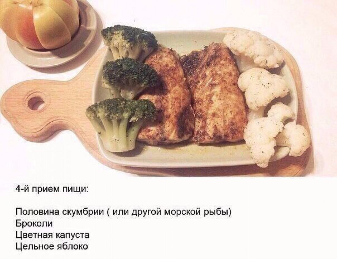 Питание для роста мышц эффективная диета