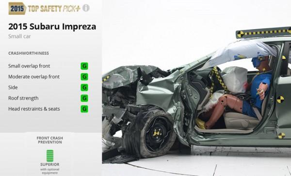 Результаты тестов Subaru Impreza