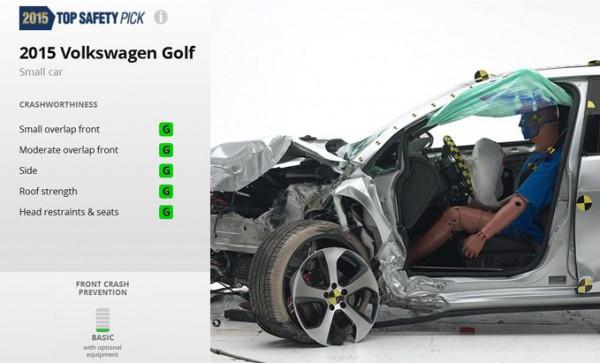 Результаты тестов Volkswagen Golf