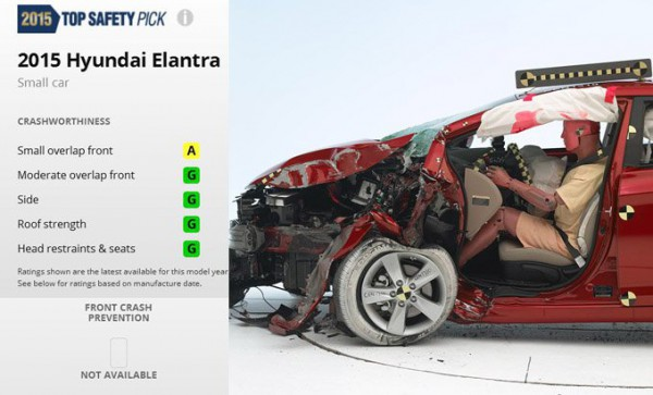 Результаты тестов Hyundai Elantra