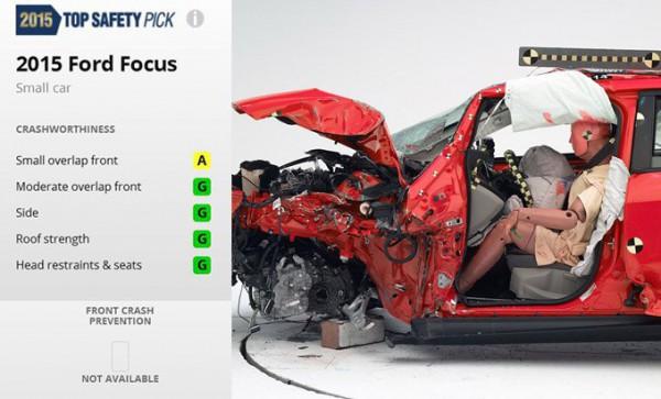 Результаты тестов Ford Focus