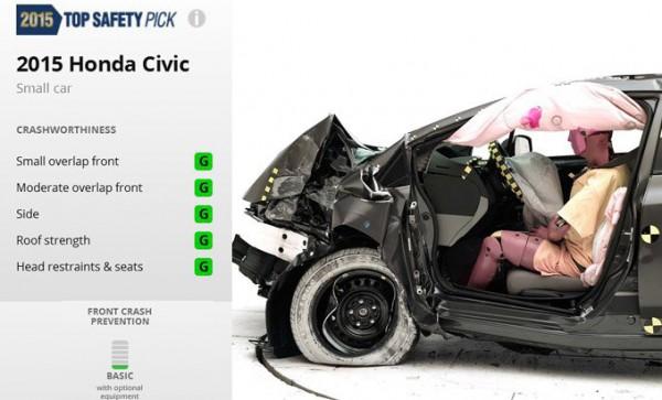 Результаты тестов Honda Civic