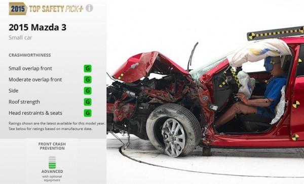 Результаты тестов Mazda3