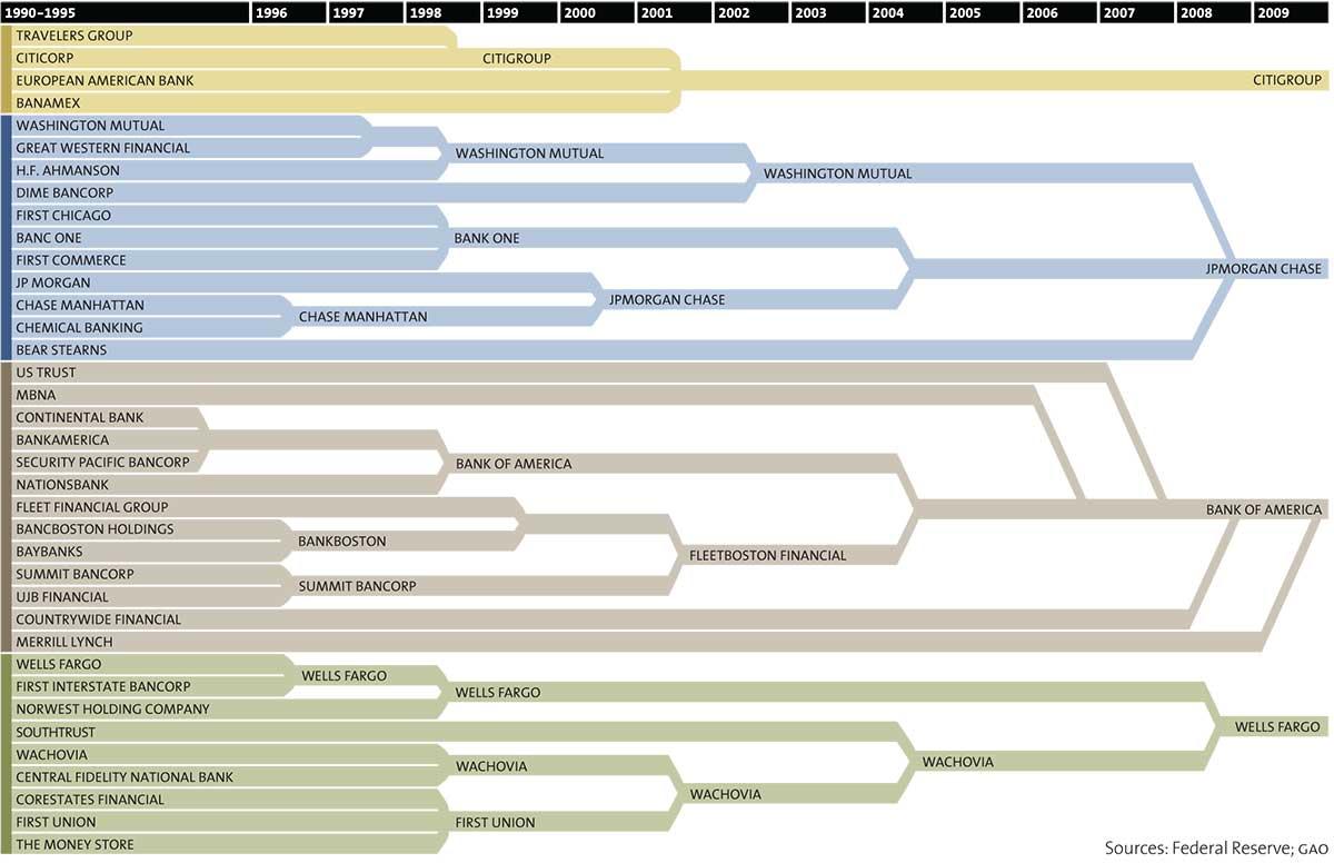Иллюзия выбора  мы покупаем все у 10 корпораций (ИНФОГРАФИКА ... f02fb7ef32c