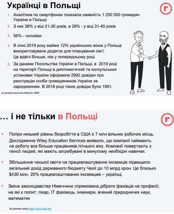 Иностранные работодатели предлагают украинцам в 2-3 раза выше зарплату, чем в местные.