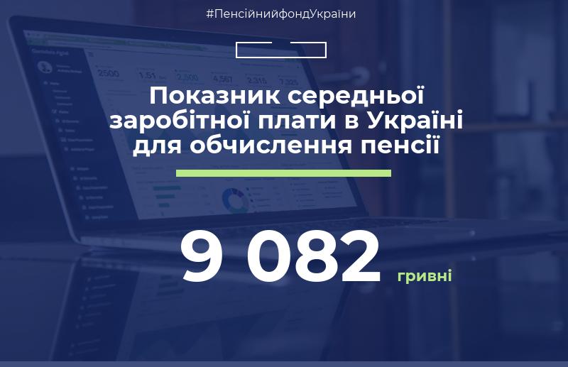 Средняя заработная плата в мае составляла 9 082 грн согласно данным Пенсионного фонда Украины