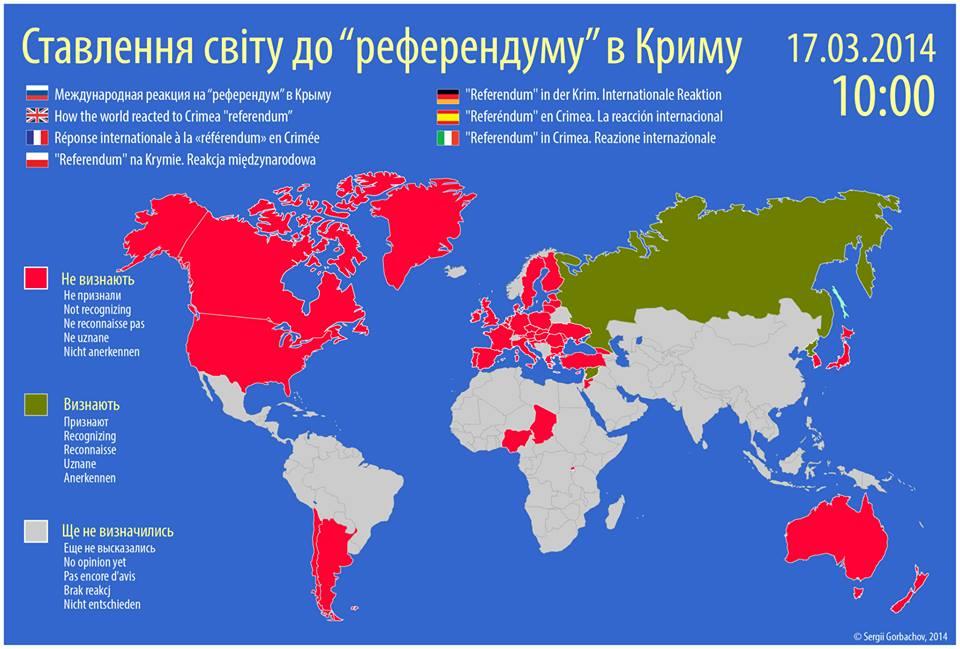 Тег: отсоединение Крыма