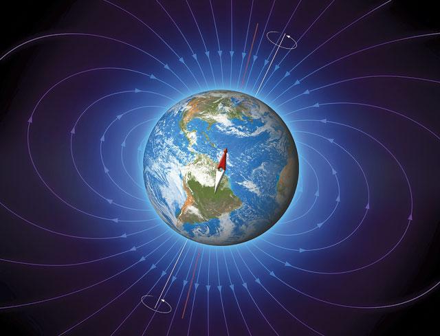 Магнитное поле земли направлено с северного полюса к южному, магнитное...