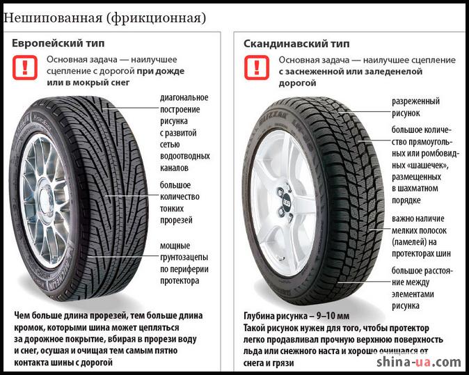 6fafb379c Как правильно выбрать зимние шины - полезные советы - Ремонт авто и ...